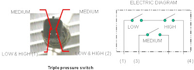 Low Pressure Switch Ac >> Pressure Switch Air Conditioner Best Mechanic