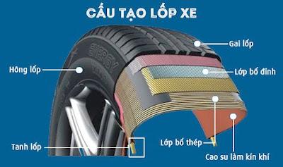 Cấu tạo lốp xe ô tô tải hiện nay