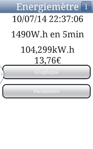 Energie Mètre