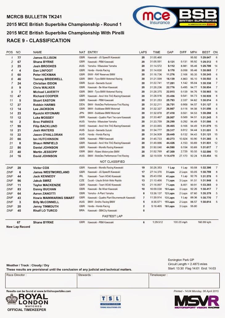 bsb-2015-donington-park-gp-race1.jpg