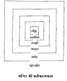 temple_symbloism_mahamaryada_sreenivasrao_sulekha