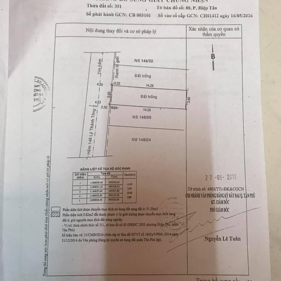 Bán đất thổ cư chính chủ quận Tân Phú 08