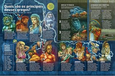 Deuses da grecia