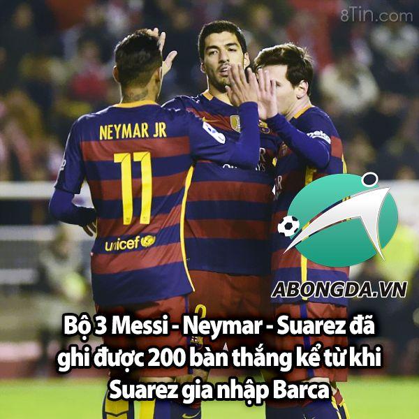 Messi 82  Neymar 52 Suarez 66. Quá khủng