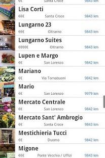 Eat Florence