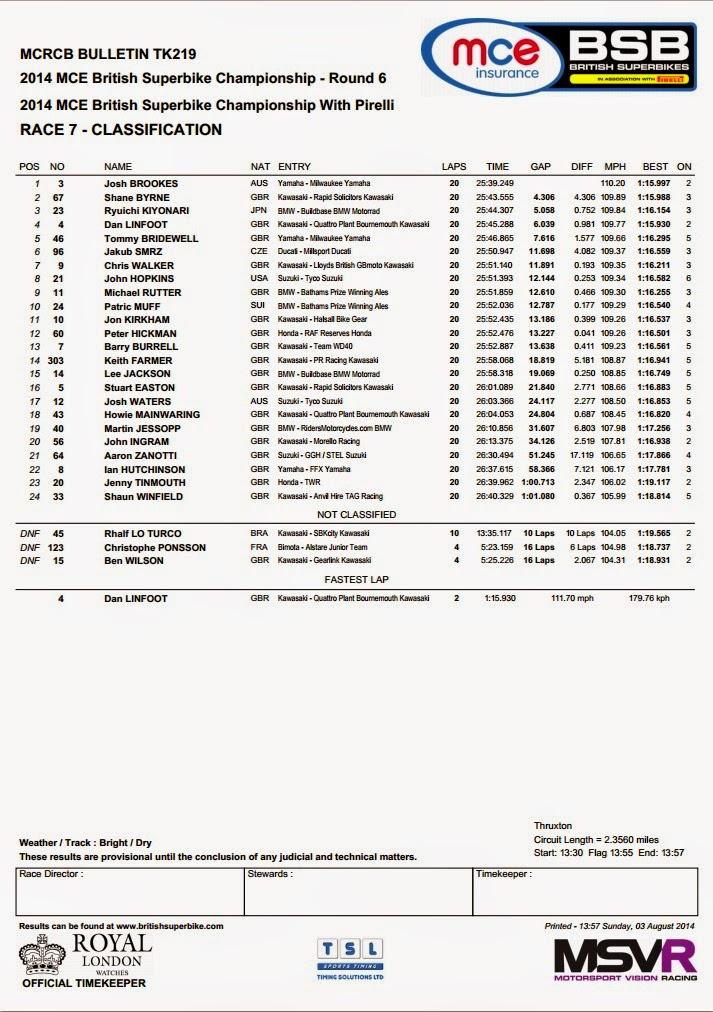 bsb-2014-thruxton-race1.jpg