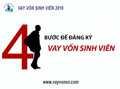 bon buoc-de-thuc-hien-dang-ky-vay-von-sinh-vien