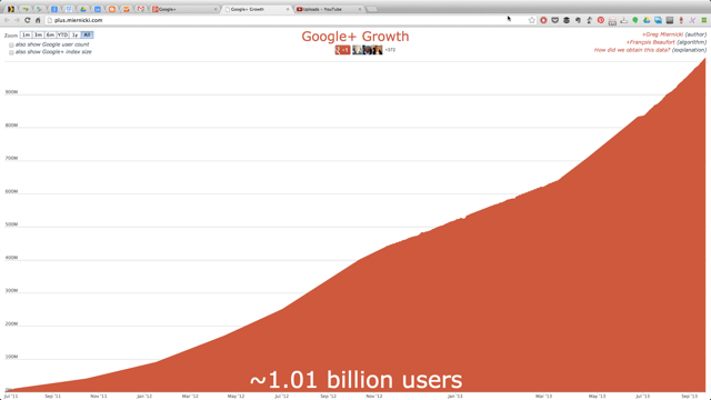 Google+ 1 billion users!