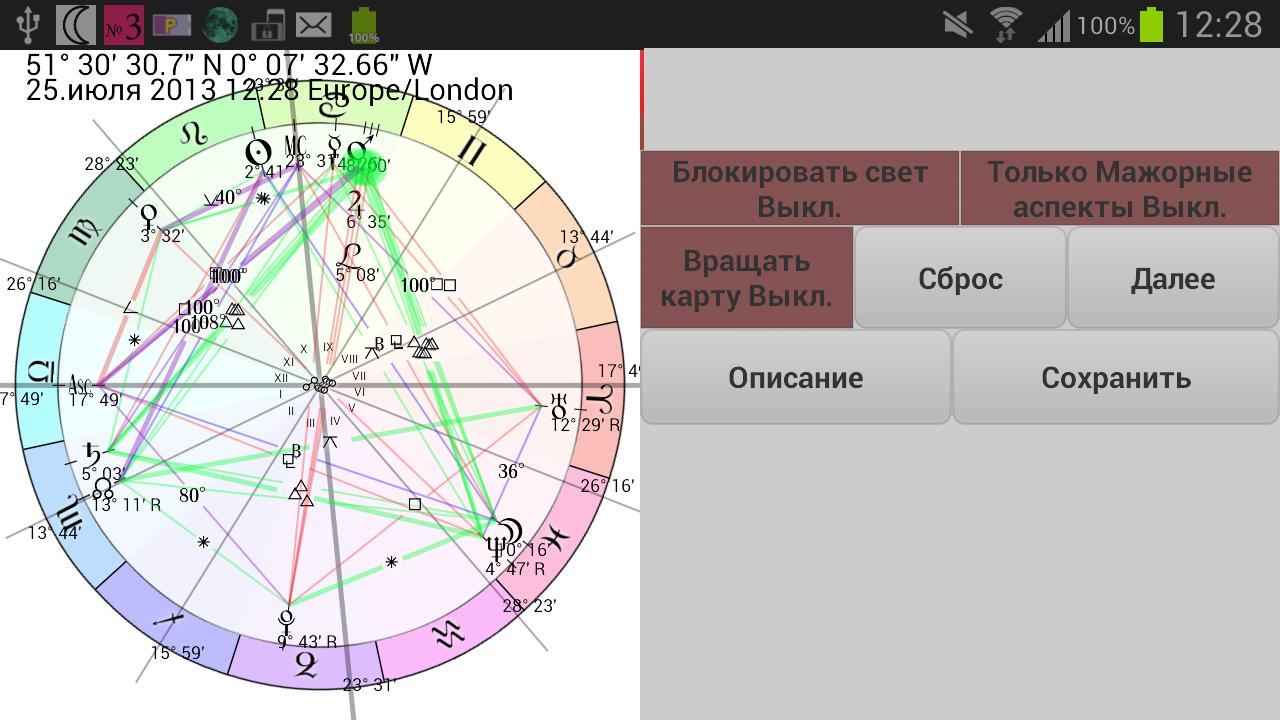 Гороскоп на неделю от Ольги Таевской  Гороскоп на сегодня