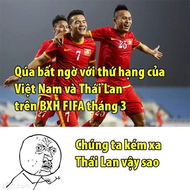 Chúng ta kém xa Thái Lan trên BXH FIFA tháng 3 vậy sao