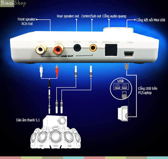 X-Fi SB0910