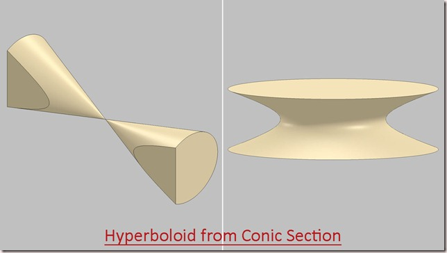 Hyperboloid from Conic Section-1