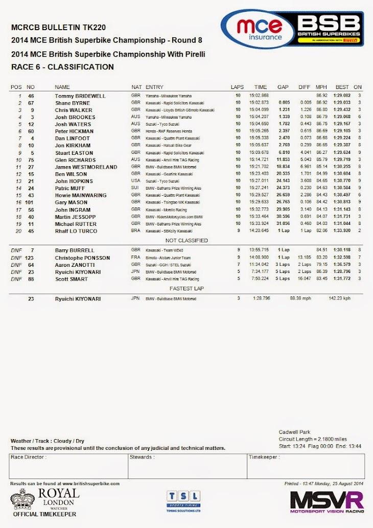 sbk-2014-cadwell-park-race-1.jpg