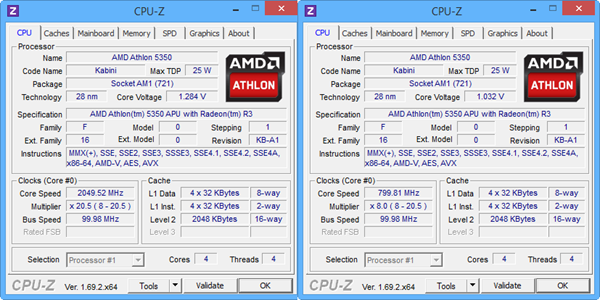 CPU-Z AMD ATHLON 5350