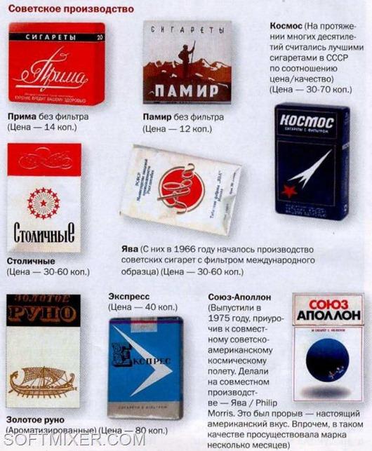 Сигареты прима с фильтром купить в москве в розницу про табачных изделий