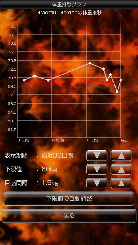 Quest to Stop Smoking- screenshot