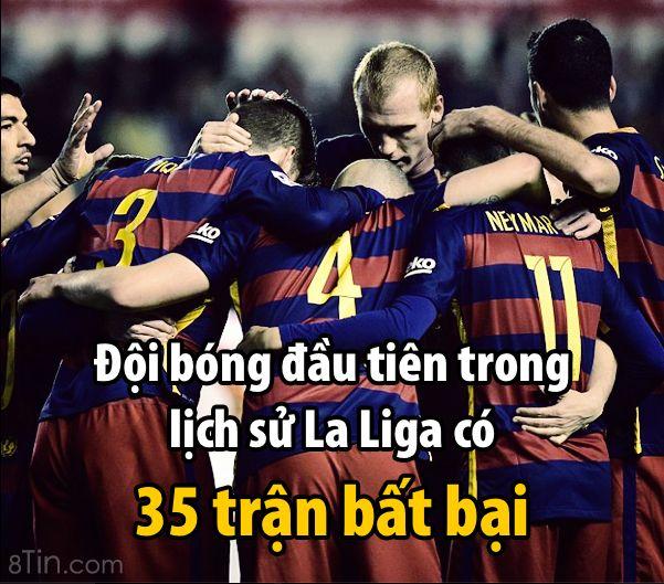 Dường như chiến thắng đã trở thành thói quen của Barca. Mà