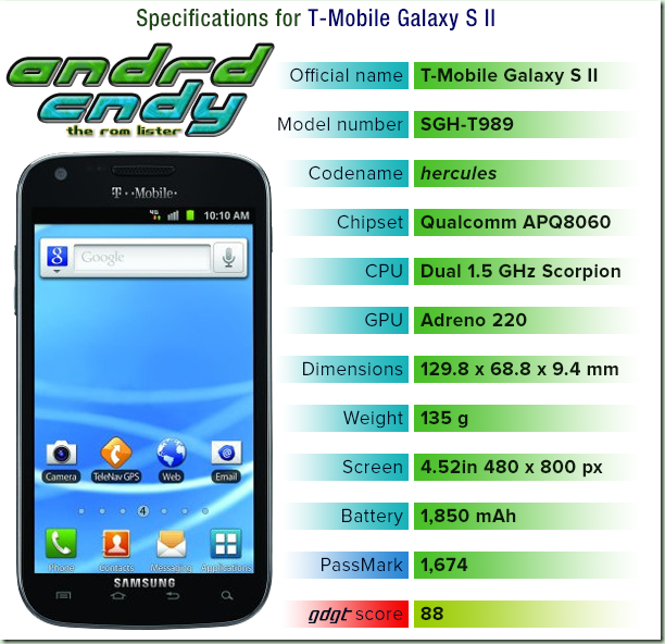 T-Mobile Galaxy S II (hercules) ROM List