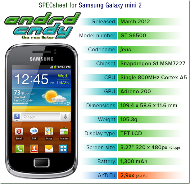 Samsung Galaxy mini 2 (S6500) ROM List | xda-developer-work
