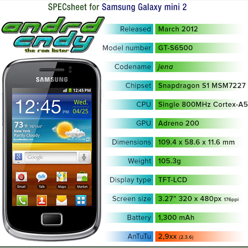 xda-developer-work: Samsung S4 i337 , Official Lollipop
