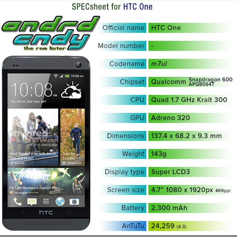 HTC One (M7UL) ROM List