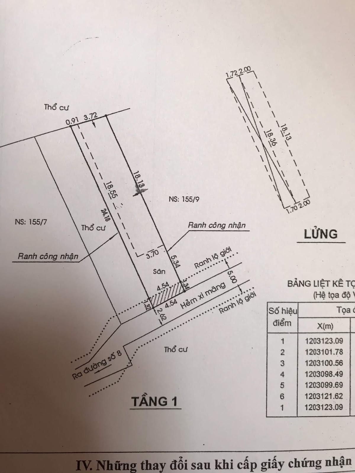 Bán dãy nhà trọ Khu Chế Xuất Linh Trung Thủ Đức, ngang 9,2m x 24,31m, giá 6,75 tỷ.3