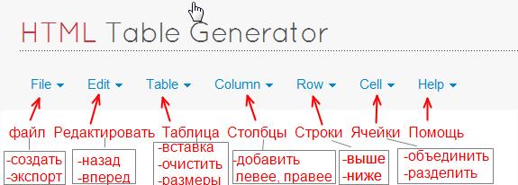 таблица конструктор