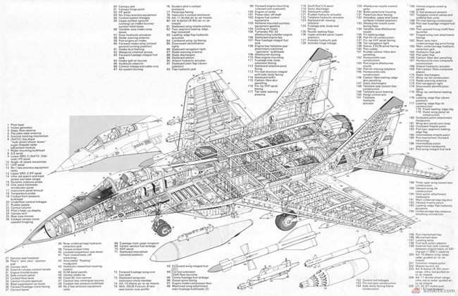 MiG-29-UB-Fighter-Aircraft-System-Layout