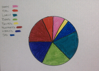 Color Your Feelings | Creativity in Therapy | Carolyn Mehlomakulu