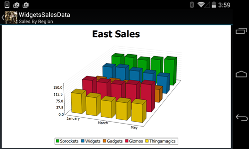 A 3-D Bar Graph designed in MobileTogether as viewed on an Android phone