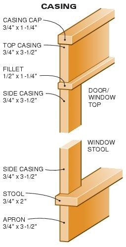 craftsman door trim how to