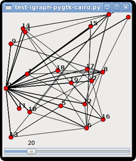PyGTK è un modulo Python per gestire interfacce grafiche