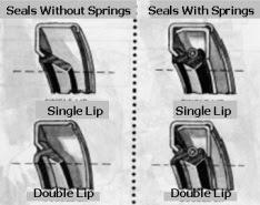 Sebutkan Dan Jelaskan Jenis Jenis Lip Seal - Sebutkan Itu