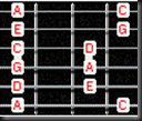 pentatonic scale positions structure