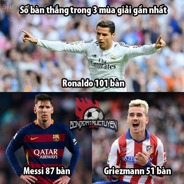 Ai hơn được Ronaldo chứ :'(