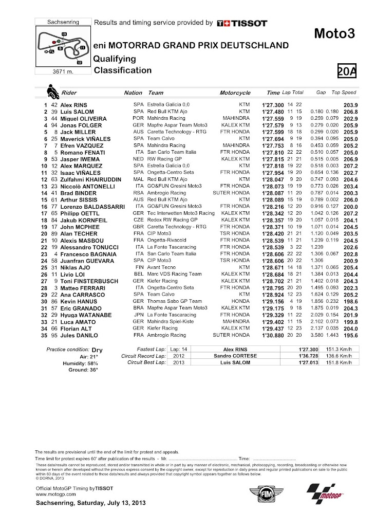 moto3_classification__86_.jpg