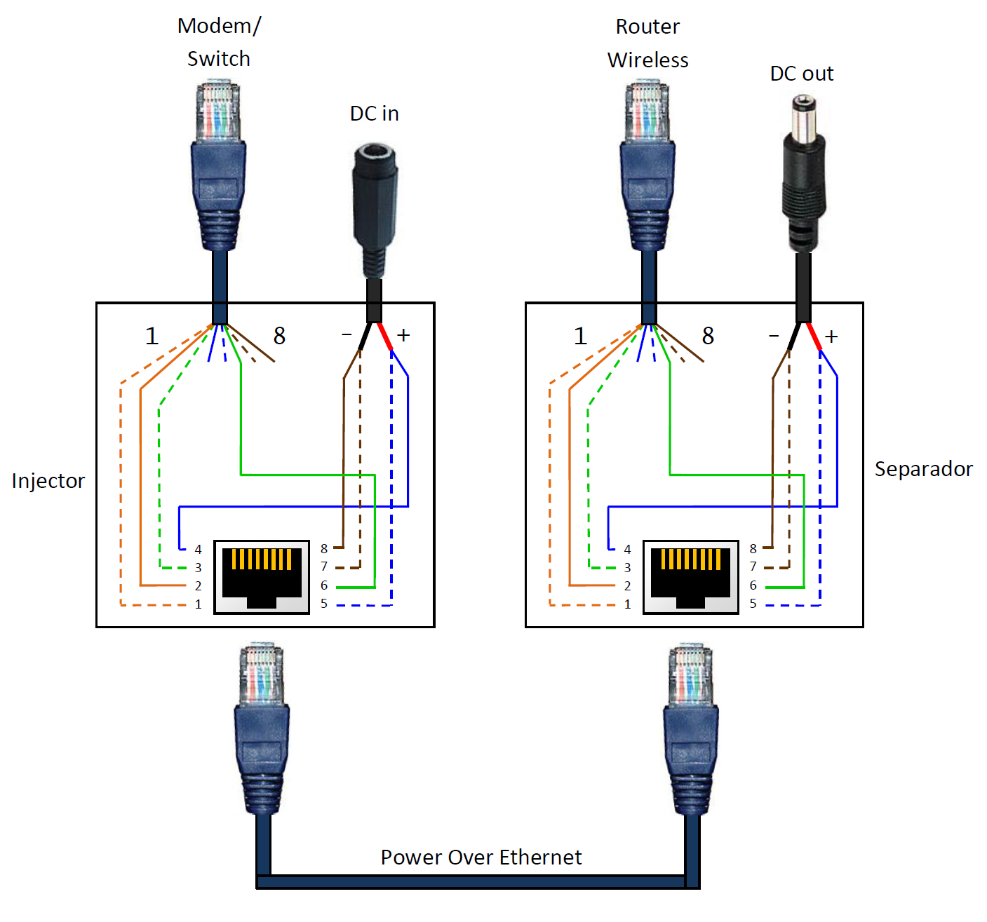 Rj 45 Ethernet Cable Wiring Diagram Will Be A Thing Connection Power Over Poe Adapter Elab Hackerspace Plug Rj45 Lan