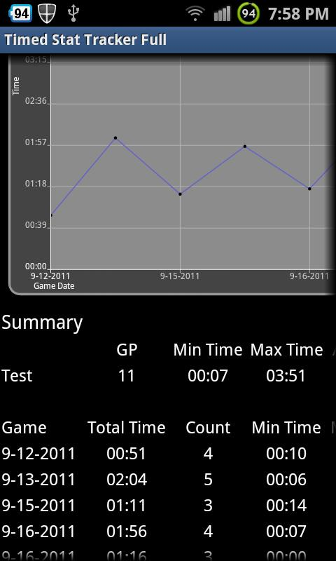 Timed Stat Tracker- screenshot