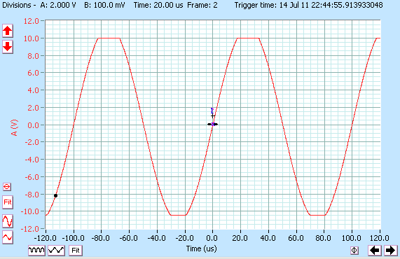 o2 clipped 10 Khz sinewave max output 600 ohms