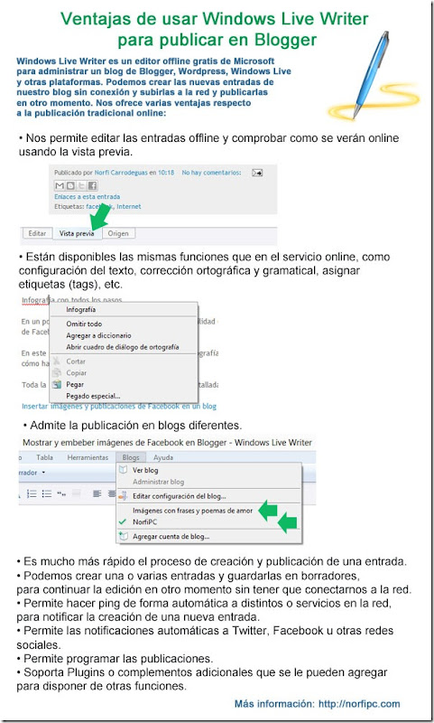 Ventajas de usar Windows Live Writer para publicar en un blog de Blogger