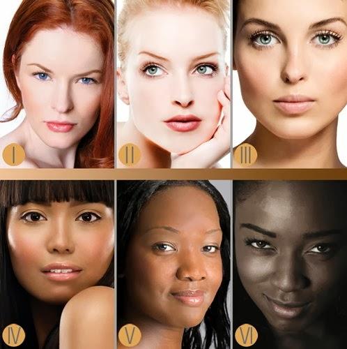 膚色依深淺共分成六種形態