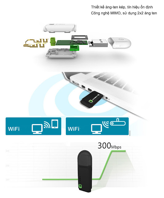 Router 360