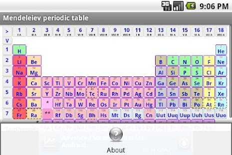 Free Mendeleiev periodic table - screenshot thumbnail