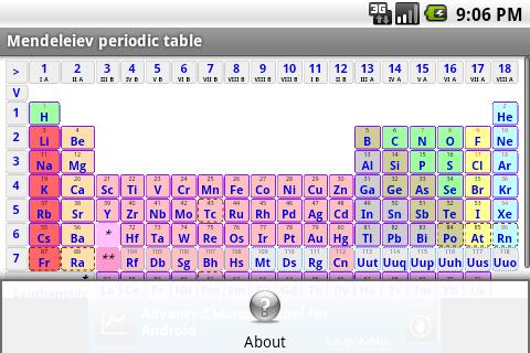 Free Mendeleiev periodic table - screenshot