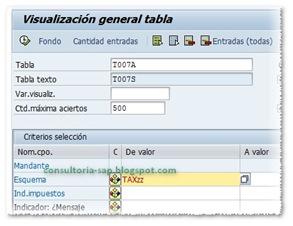 Tabla de Control Esquema SAP