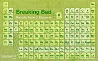 tabela periódica breaking bad
