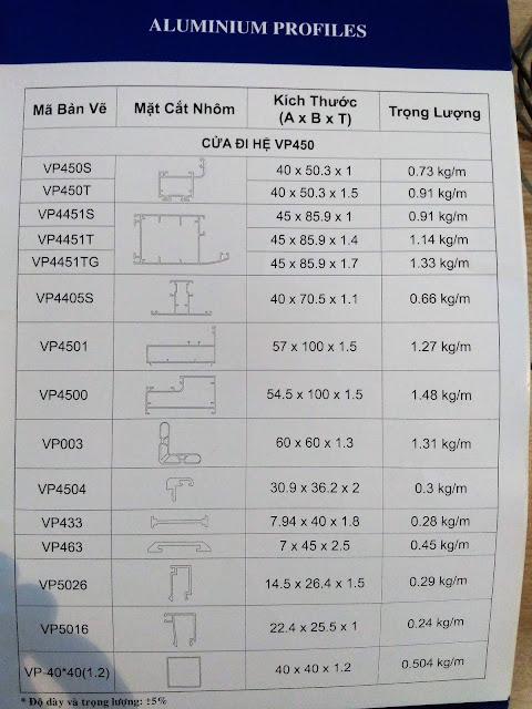 Việt Pháp Aluminium profile