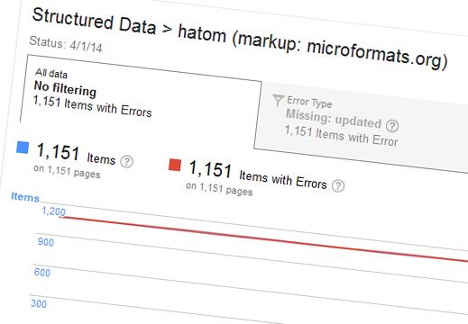 structured data errors