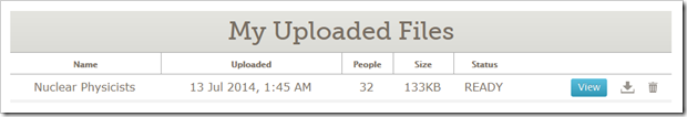 Pedigree资源文件上传的GEDCOM文件列表,查看按钮