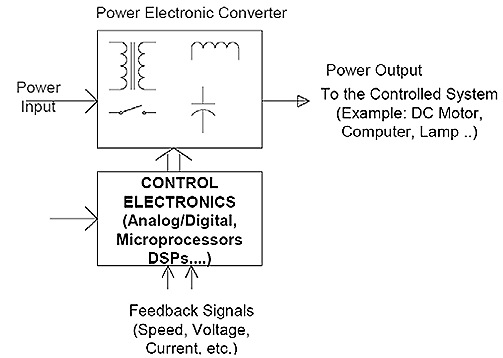 Thesis about electrical power distribution